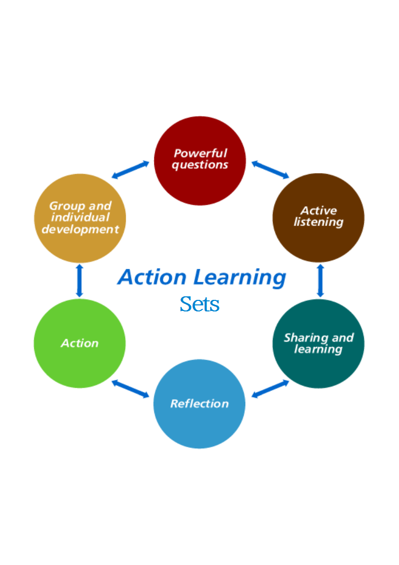 how does action learning work Learn how to stay on top of many simultaneous projects, and manage them in a co-ordinated, well-organized way.